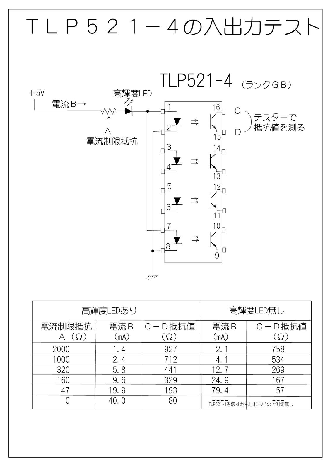 Tlp521401